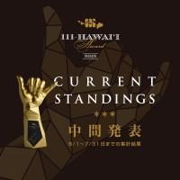 2回目を迎えた日本人によるハワイ・ランキング「111-HAWAIIAWARD」気になる中間ランキングが発表!
